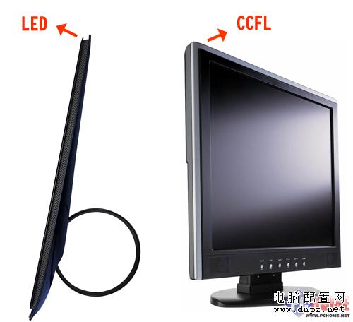 2010年不买传统LCD LED背光显示器解析