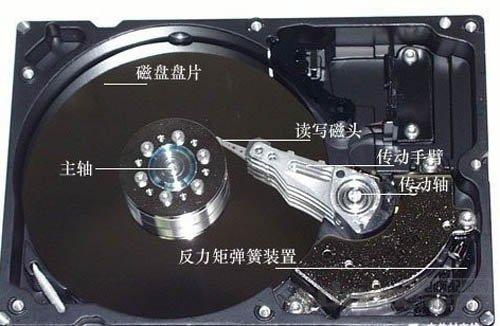 传统机械硬盘内部结构