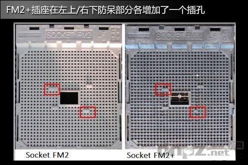 FM2+  FM2接口对比