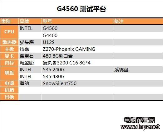 奔腾g4560怎么样?奔腾G4560性能参数评测