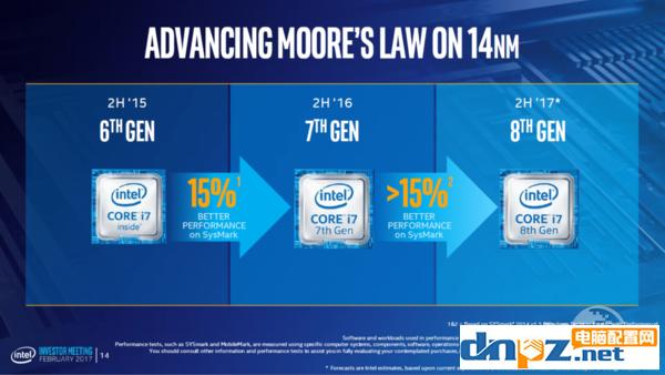intel第八代酷睿现身性能对比七代提升15%