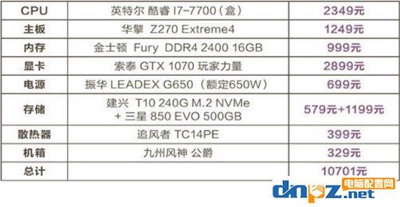 (电脑配置清单及价格ppt图1) 一般常用电脑配置清单答:硬件方面1.