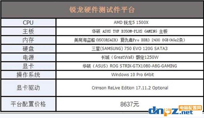 i5 8400和R5 1500X哪个好?玩游戏选1500x还是i5 8400