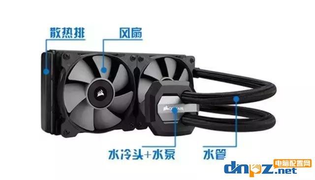 cpu散热器怎么选,风冷vs水冷?