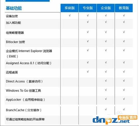 图文介绍win10没有本地安全策略和用户组的解决方法