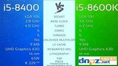 i5 8400和i5 8600k哪个好?8400和8600k差多少?