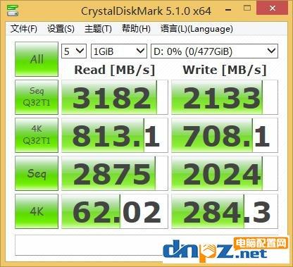 固态硬盘接口哪个好?SATA M.2 PCI-E哪种接口速度最快