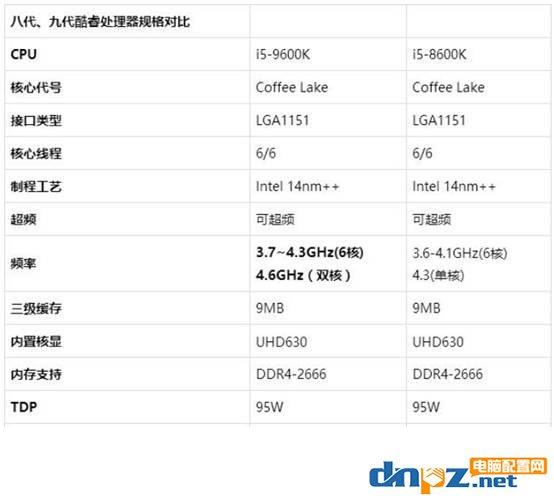 2019年最新组装机推荐 九代i5 9600k+RTX2070高端游戏主机